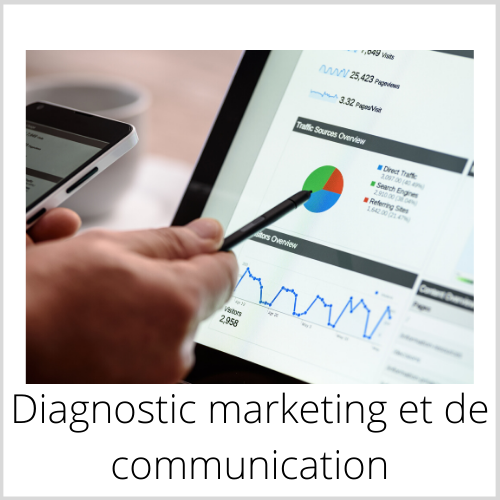 Diagnostic marketing et communication