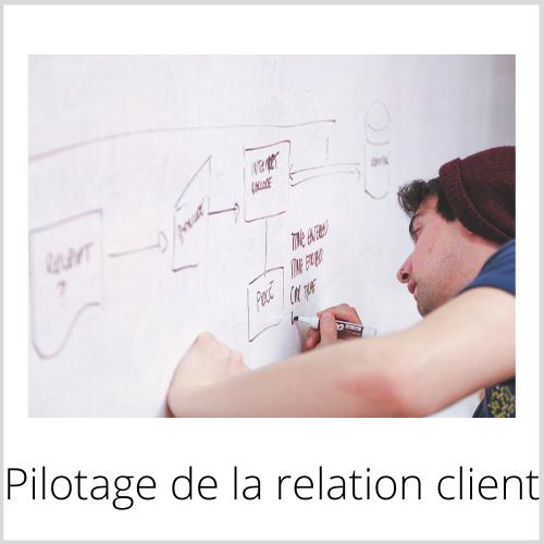 Pilotage de la relation client